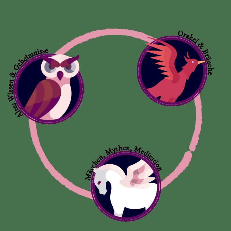 Orakelnaechte Zyklus Dreiklang
